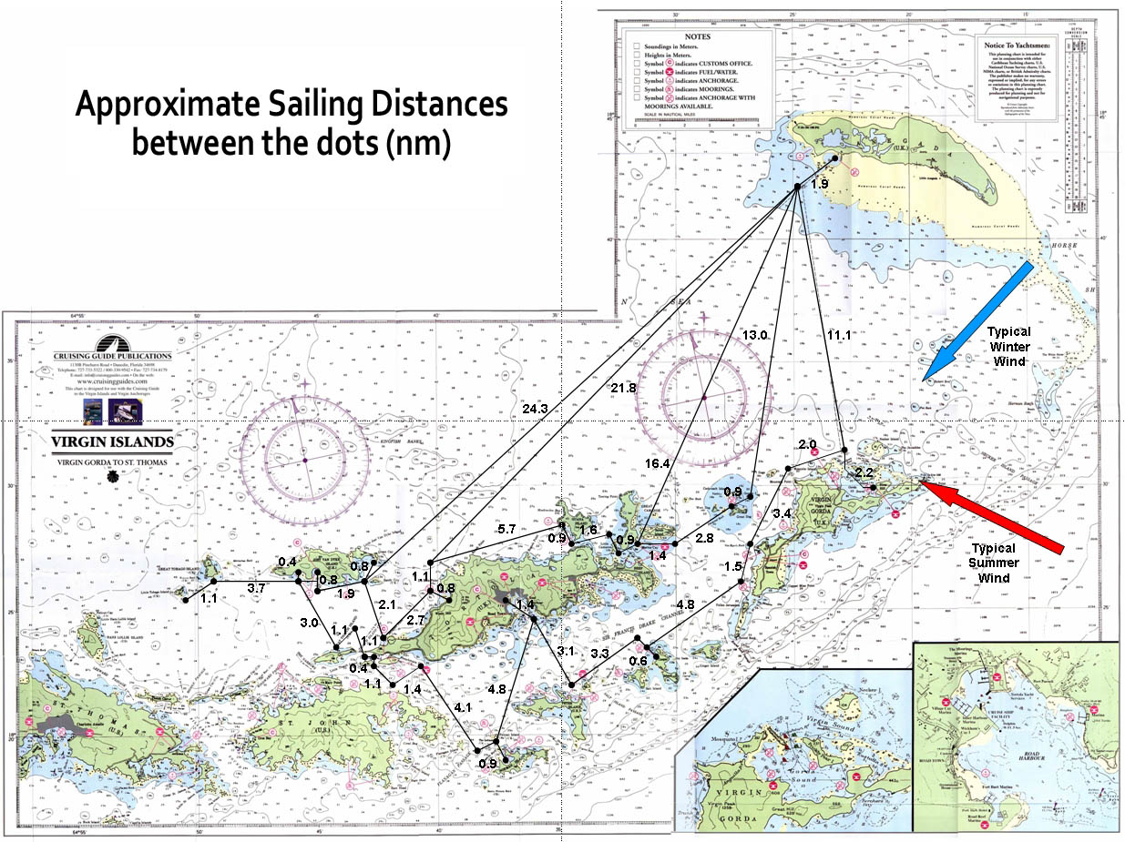 Approximate Sailing Distances
